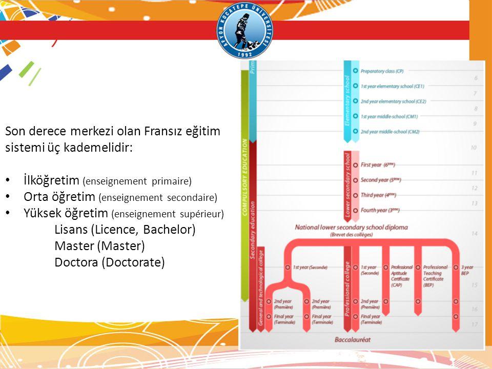 Son derece merkezi olan Fransız eğitim sistemi üç kademelidir: