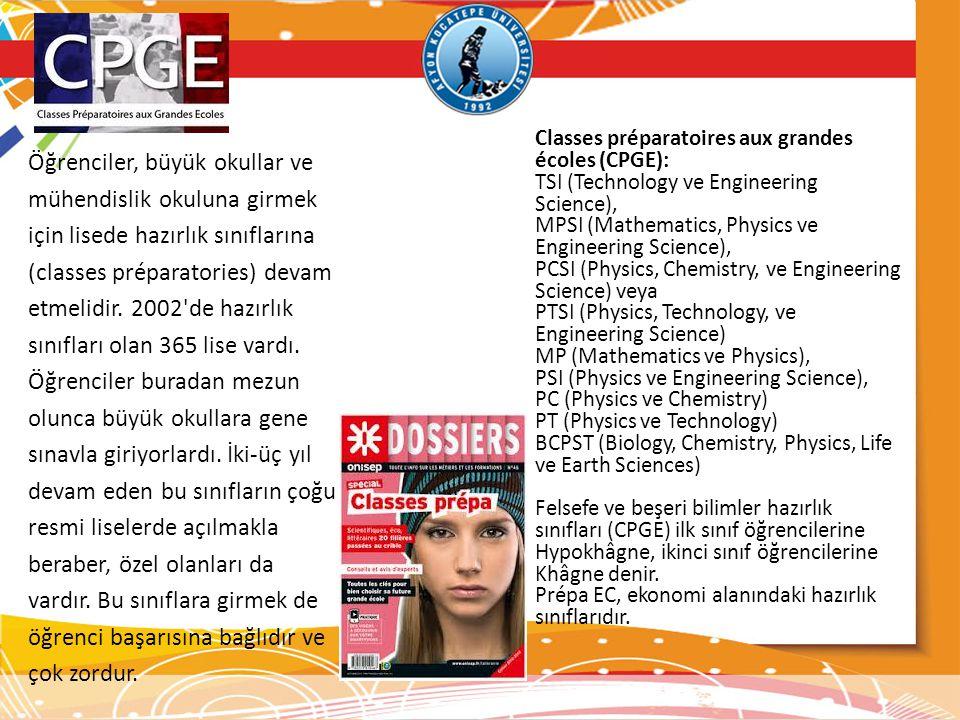 Classes préparatoires aux grandes écoles (CPGE):
