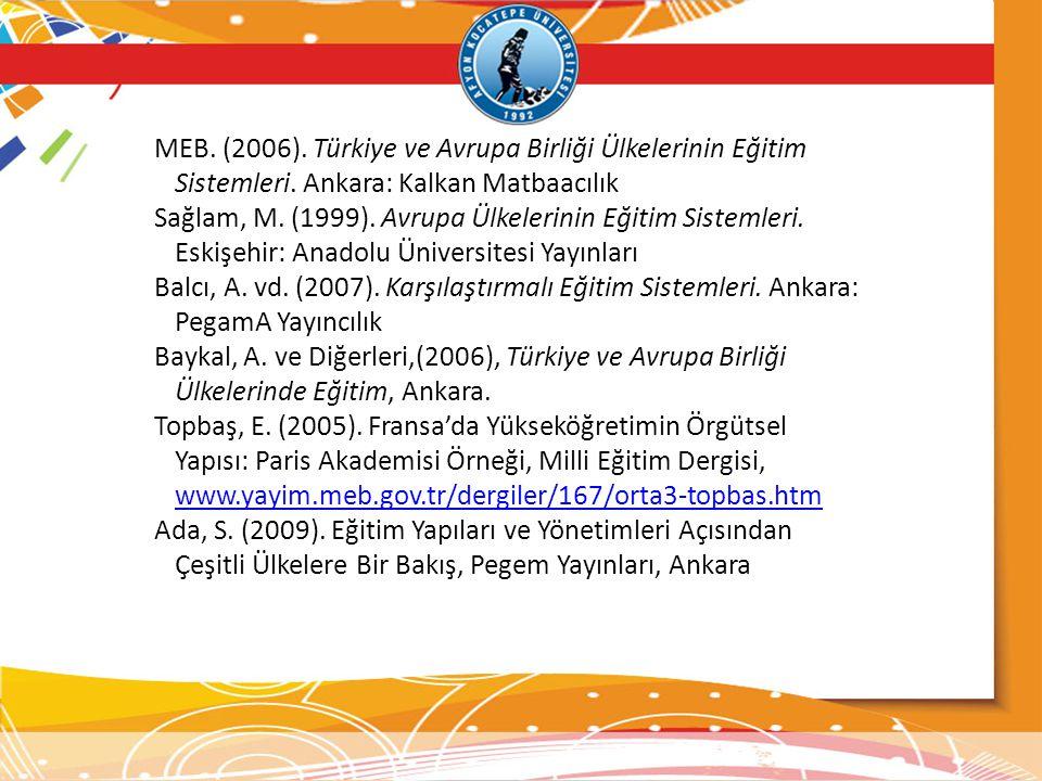 MEB. (2006). Türkiye ve Avrupa Birliği Ülkelerinin Eğitim Sistemleri
