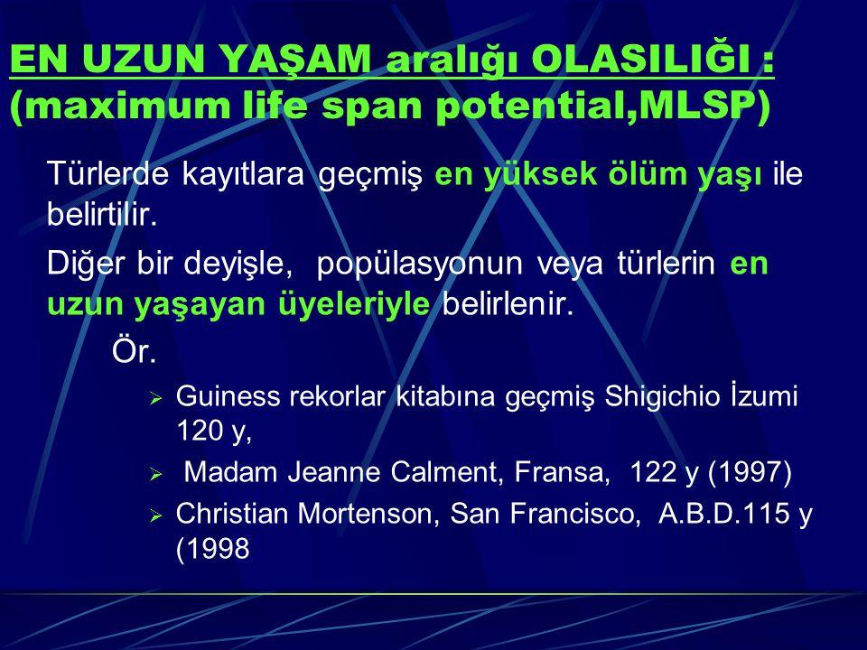 EN UZUN YAŞAM aralığı OLASILIĞI : (maximum life span potential,MLSP)