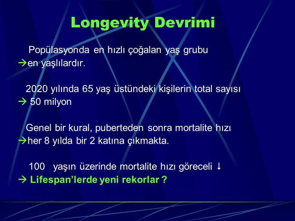 Longevity Devrimi Popülasyonda en hızlı çoğalan yaş grubu
