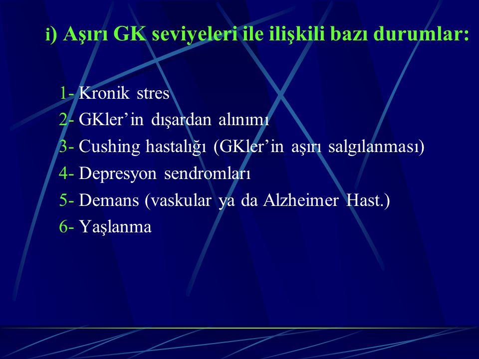 i) Aşırı GK seviyeleri ile ilişkili bazı durumlar: