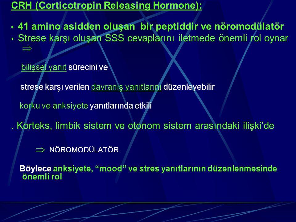 CRH (Corticotropin Releasing Hormone):