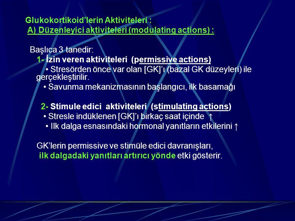Glukokortikoid'lerin Aktiviteleri :