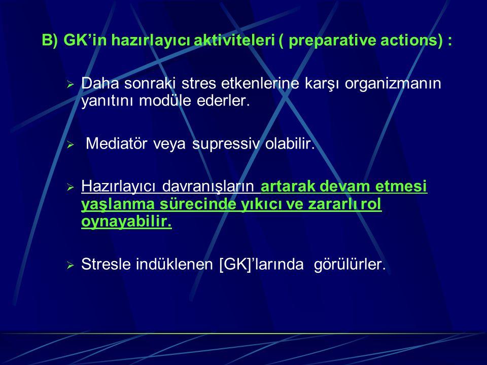 B) GK'in hazırlayıcı aktiviteleri ( preparative actions) :