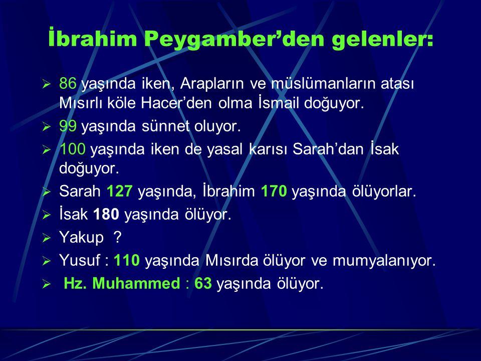 İbrahim Peygamber'den gelenler: