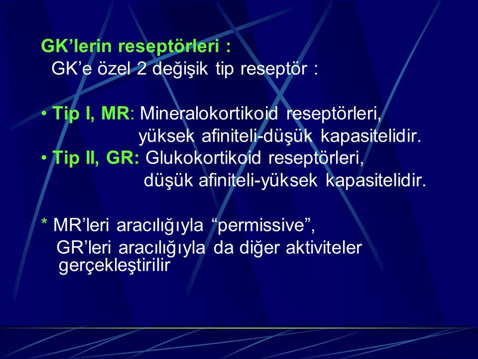 GK'lerin reseptörleri :