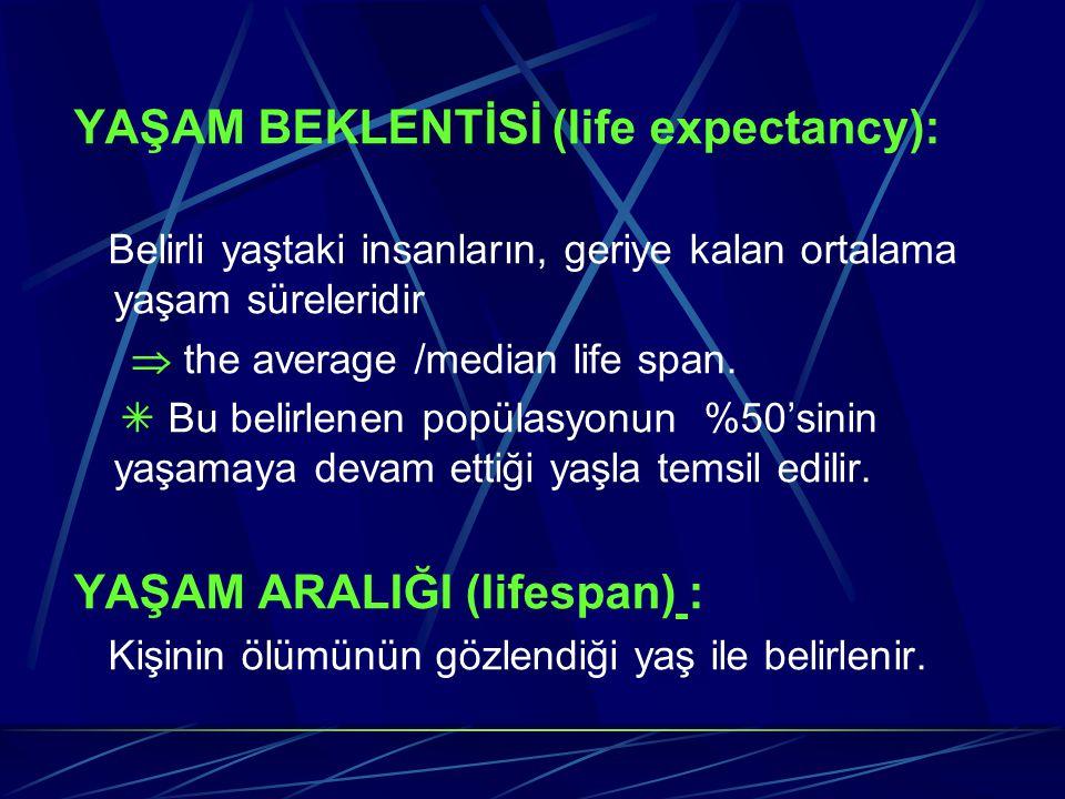 YAŞAM BEKLENTİSİ (life expectancy):
