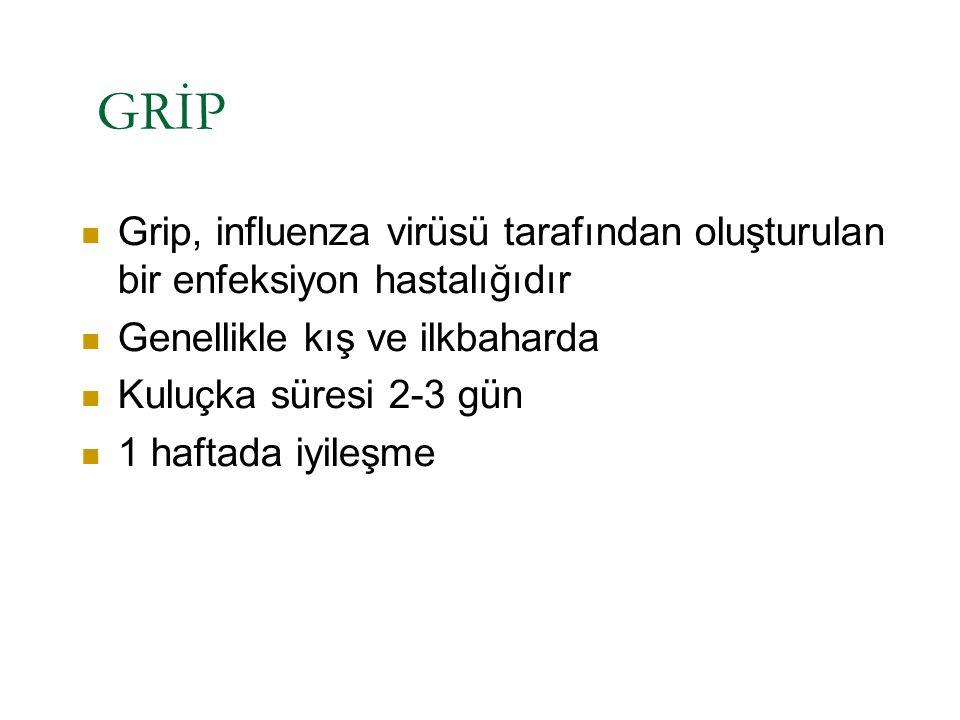 GRİP Grip, influenza virüsü tarafından oluşturulan bir enfeksiyon hastalığıdır. Genellikle kış ve ilkbaharda.