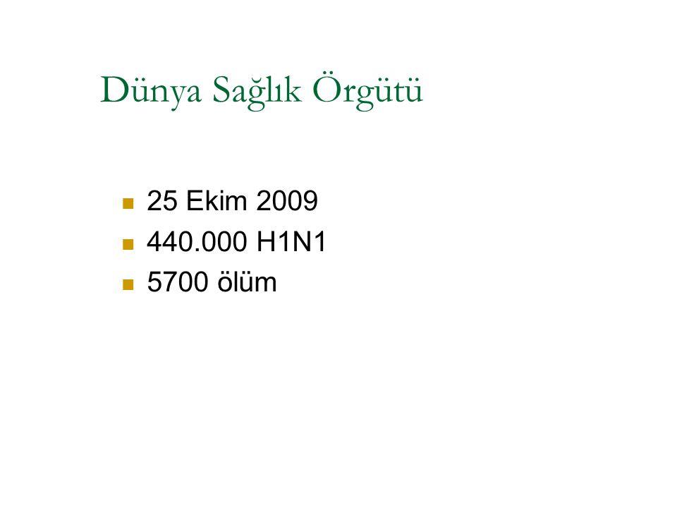 Dünya Sağlık Örgütü 25 Ekim 2009 440.000 H1N1 5700 ölüm