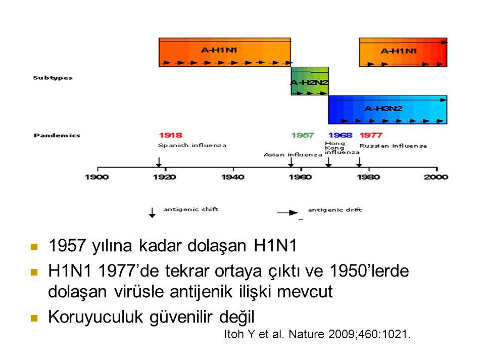 1957 yılına kadar dolaşan H1N1