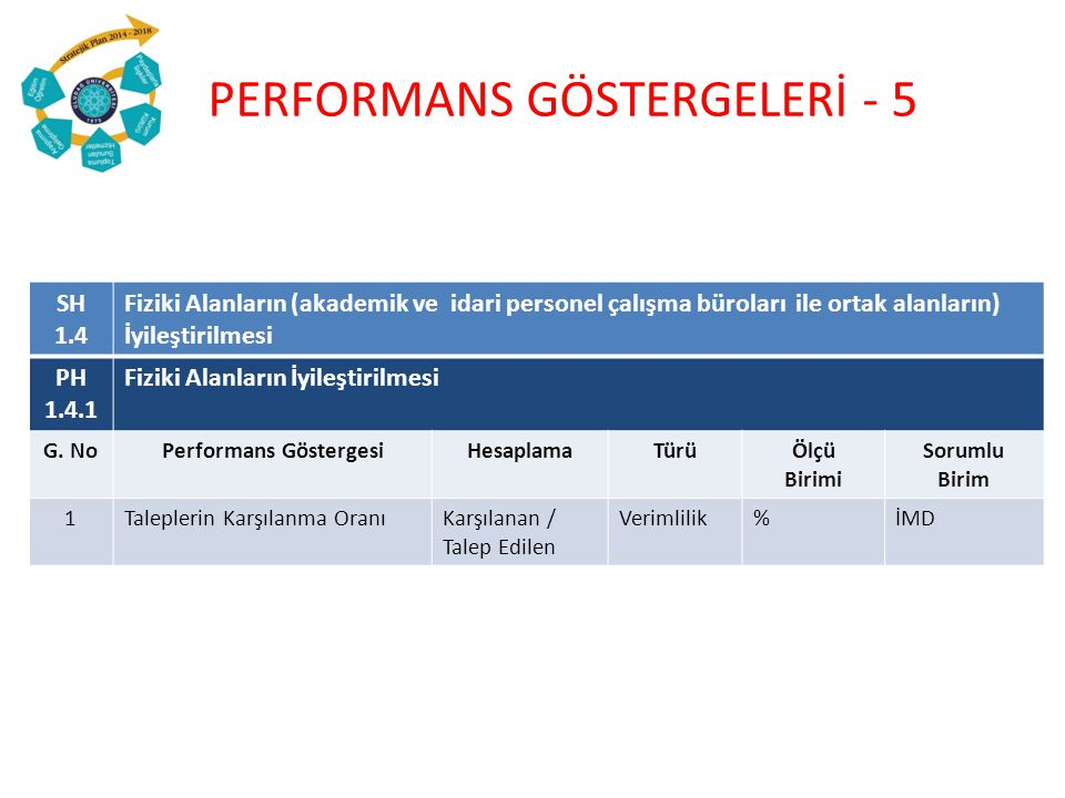 PERFORMANS GÖSTERGELERİ - 5