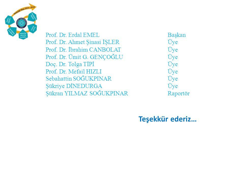 Prof. Dr. Erdal EMEL Başkan Prof. Dr. Ahmet Şinasi İŞLER Üye Prof. Dr. İbrahim CANBOLAT Üye Prof. Dr. Ümit G. GENÇOĞLU Üye Doç. Dr. Tolga TİPİ Üye Prof. Dr. Mefail HIZLI Üye Sebahattin SOĞUKPINAR Üye Şükriye DİNEDURGA Üye Şükran YILMAZ SOĞUKPINAR Raportör
