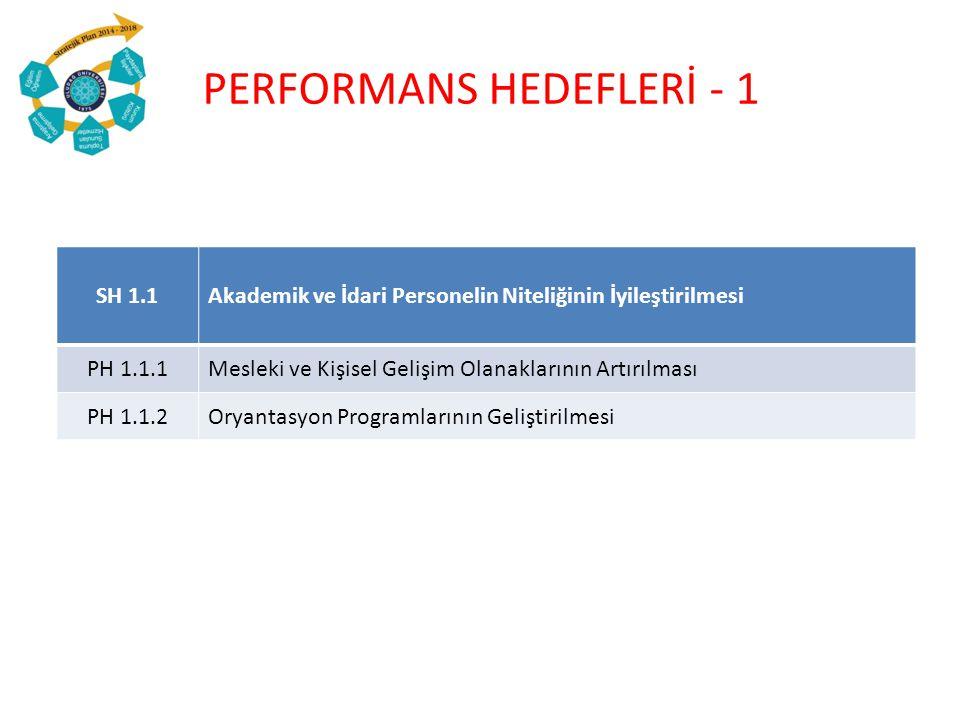 PERFORMANS HEDEFLERİ - 1