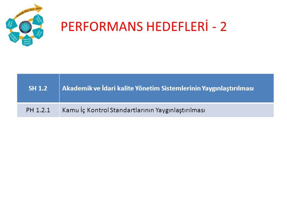 PERFORMANS HEDEFLERİ - 2