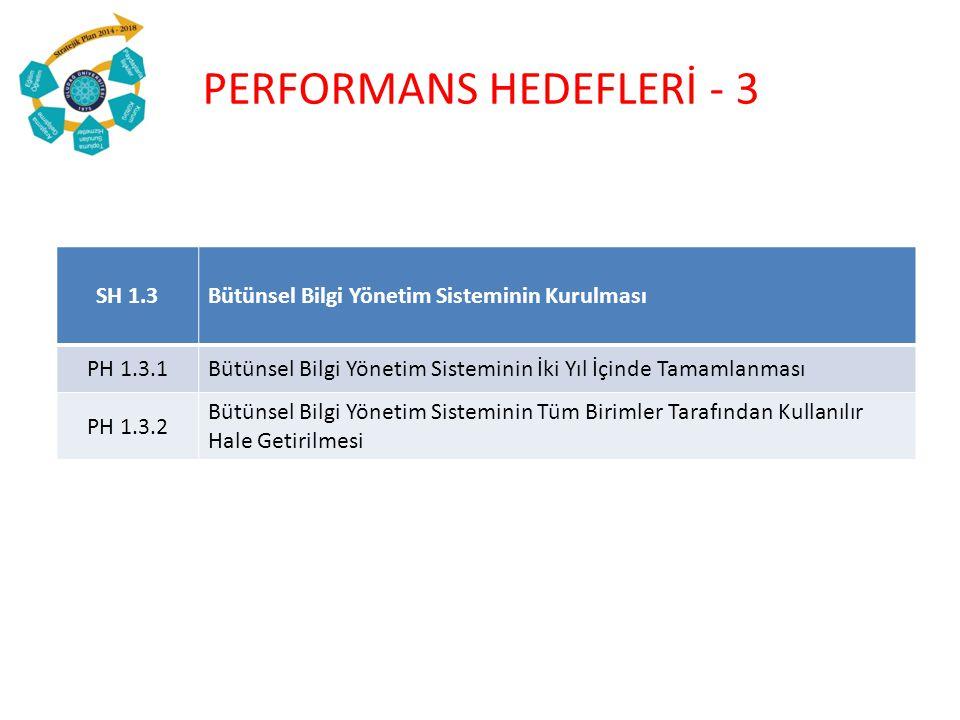 PERFORMANS HEDEFLERİ - 3