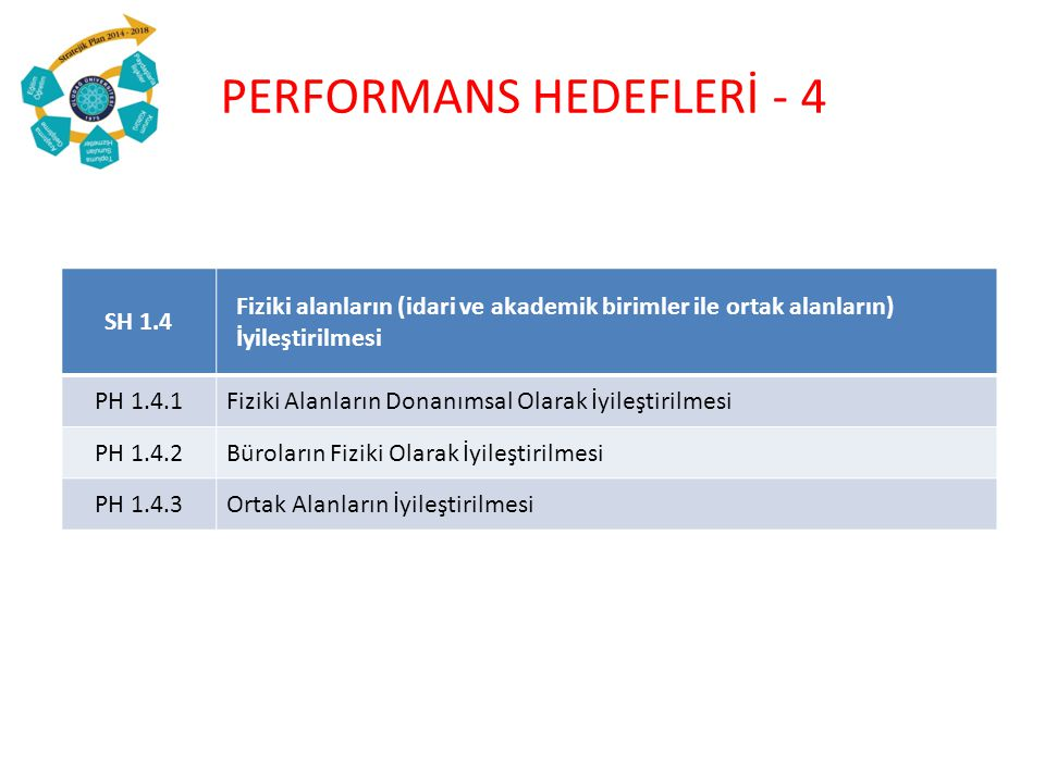 PERFORMANS HEDEFLERİ - 4