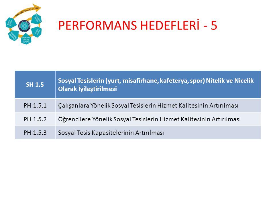 PERFORMANS HEDEFLERİ - 5