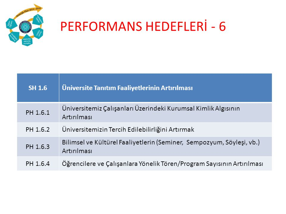PERFORMANS HEDEFLERİ - 6