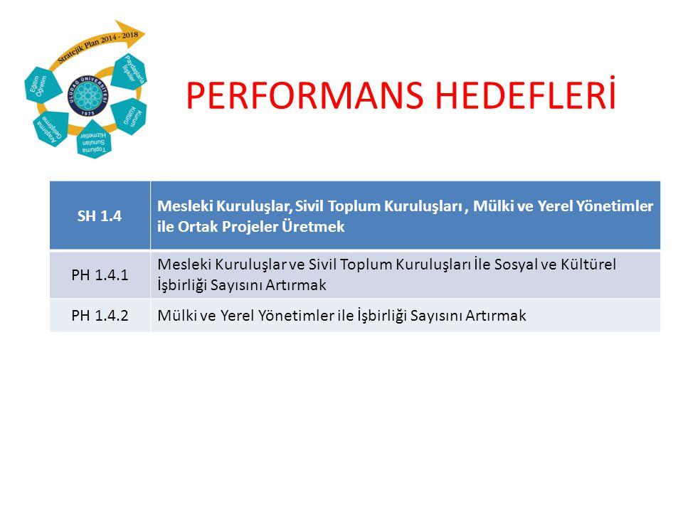 PERFORMANS HEDEFLERİ SH 1.4