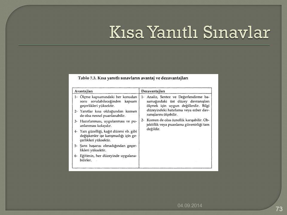 Kısa Yanıtlı Sınavlar 06.04.2017