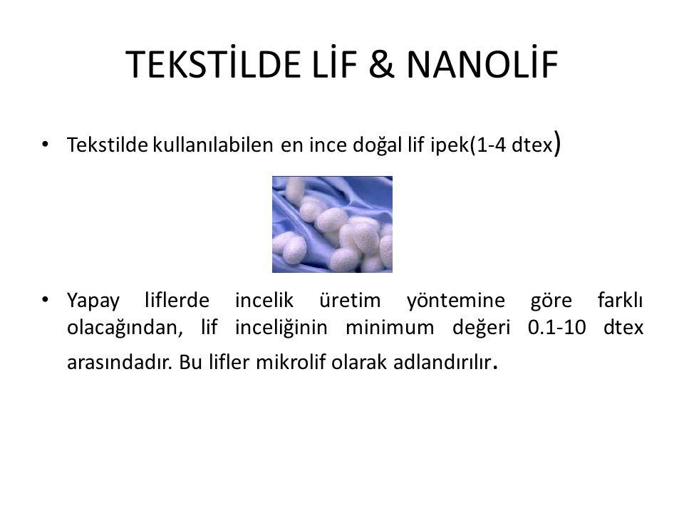 TEKSTİLDE LİF & NANOLİF