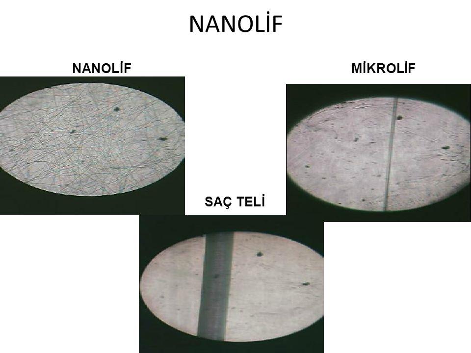 NANOLİF NANOLİF MİKROLİF SAÇ TELİ