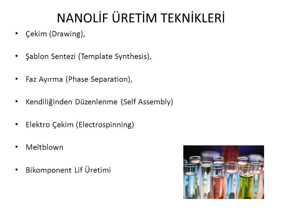 NANOLİF ÜRETİM TEKNİKLERİ