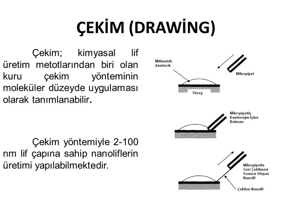 ÇEKİM (DRAWİNG) Çekim; kimyasal lif üretim metotlarından biri olan kuru çekim yönteminin moleküler düzeyde uygulaması olarak tanımlanabilir.