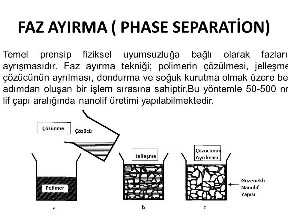 FAZ AYIRMA ( PHASE SEPARATİON)