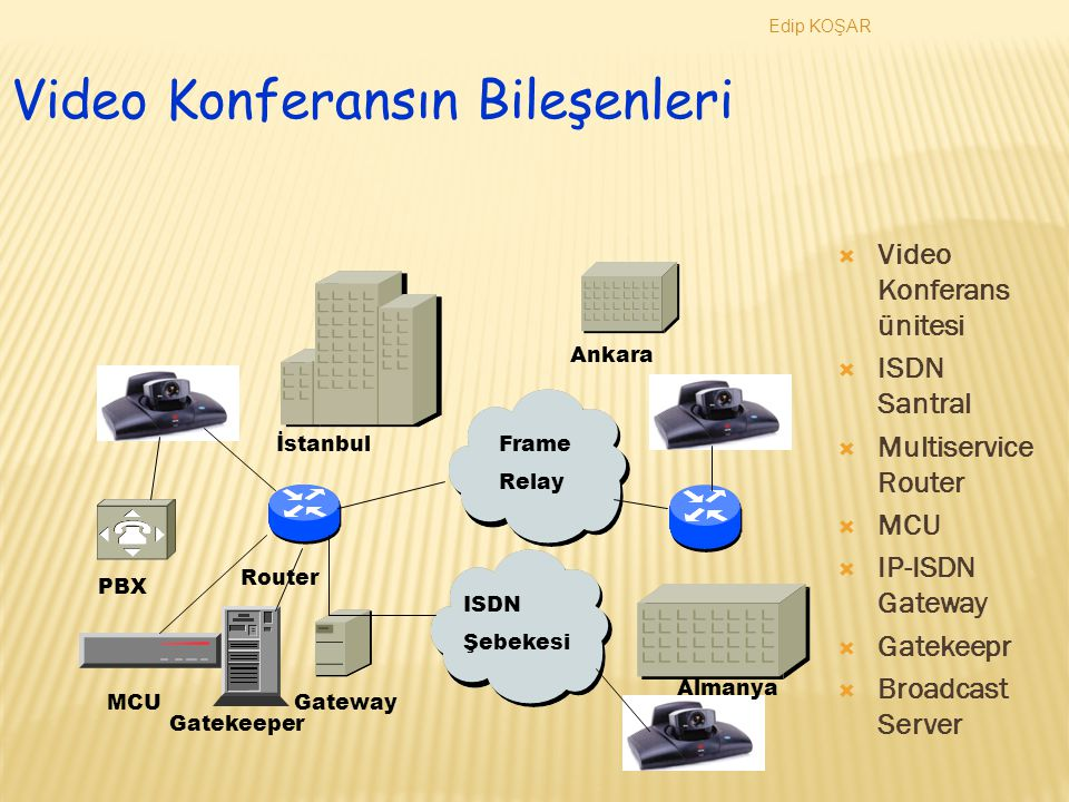 Video Konferansın Bileşenleri