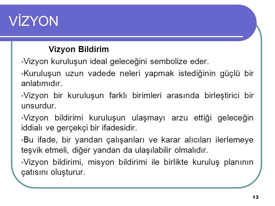 VİZYON Vizyon Bildirim