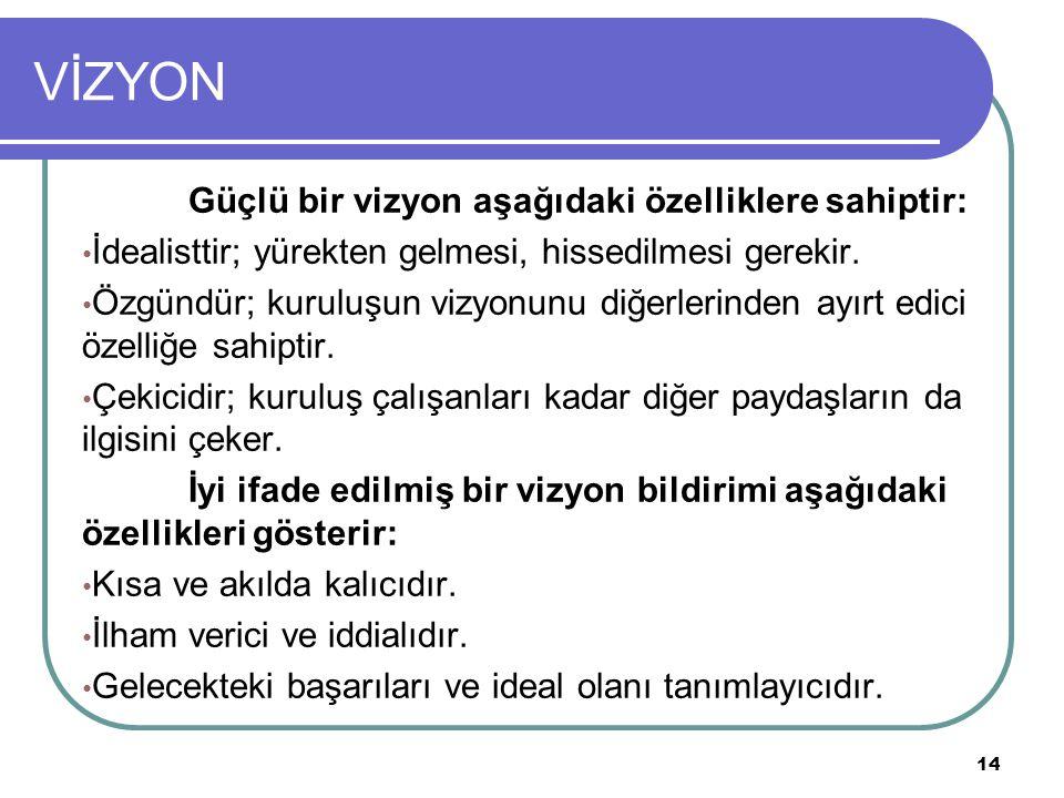 VİZYON Güçlü bir vizyon aşağıdaki özelliklere sahiptir: