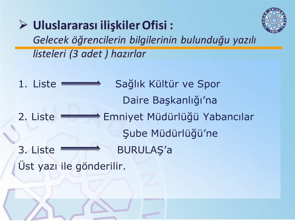 Uluslararası ilişkiler Ofisi : Gelecek öğrencilerin bilgilerinin bulunduğu yazılı listeleri (3 adet ) hazırlar