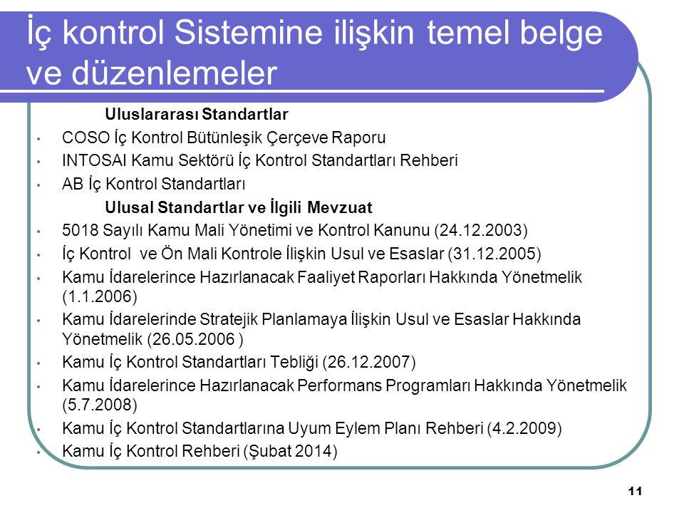 İç kontrol Sistemine ilişkin temel belge ve düzenlemeler