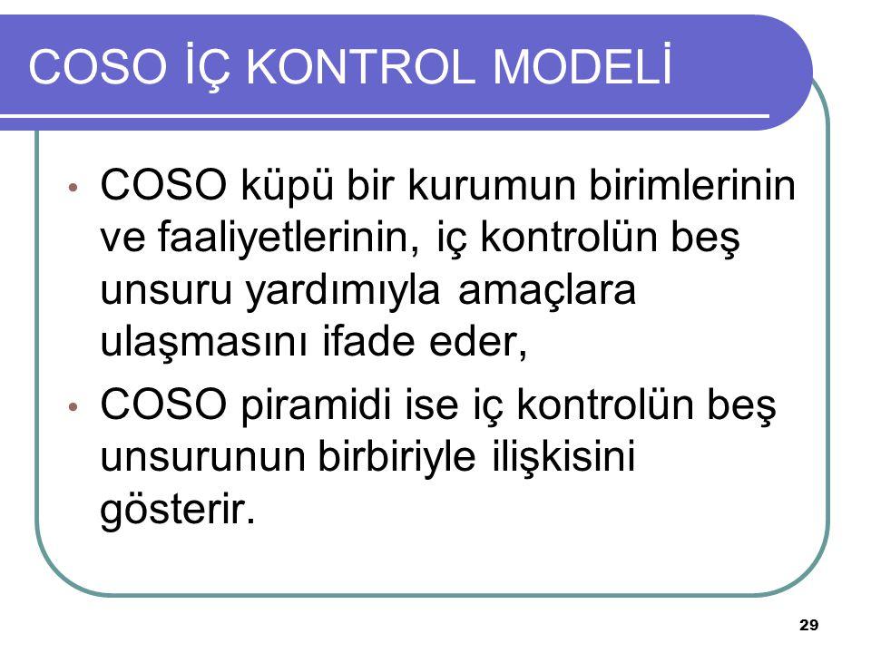 COSO İÇ KONTROL MODELİ COSO küpü bir kurumun birimlerinin ve faaliyetlerinin, iç kontrolün beş unsuru yardımıyla amaçlara ulaşmasını ifade eder,