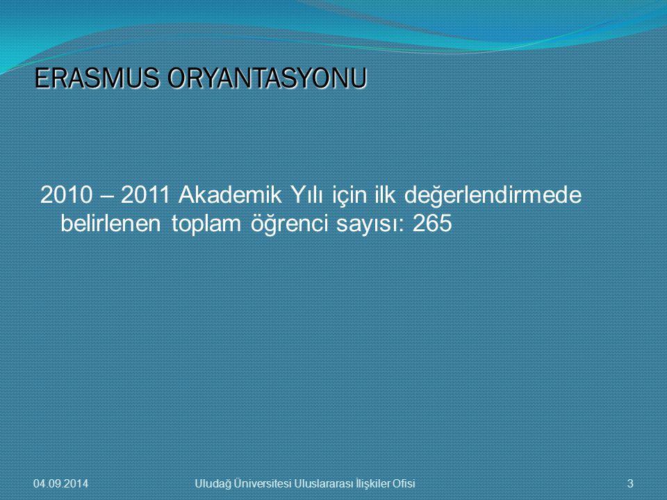 ERASMUS ORYANTASYONU 2010 – 2011 Akademik Yılı için ilk değerlendirmede belirlenen toplam öğrenci sayısı: 265.