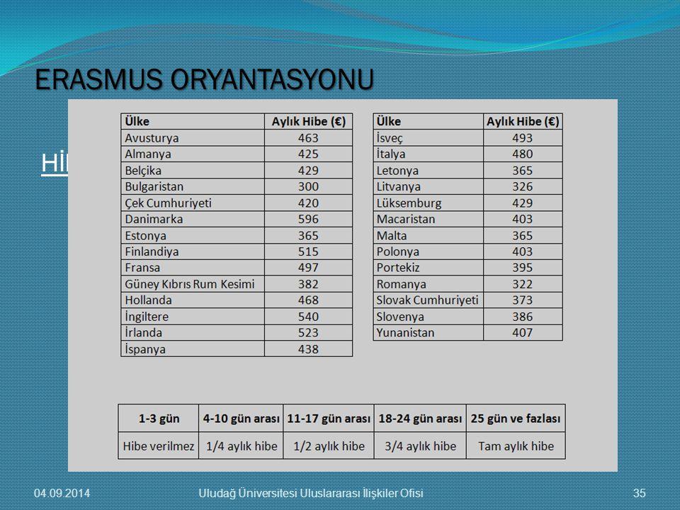 ERASMUS ORYANTASYONU HİBELER 06.04.2017