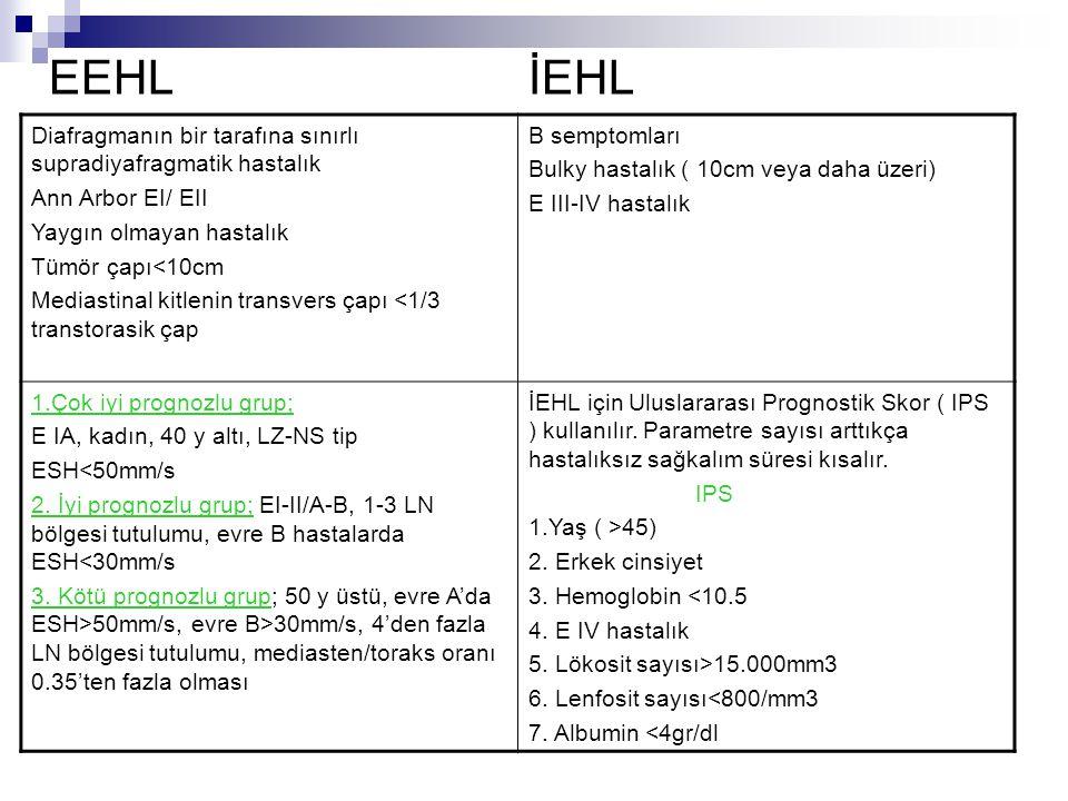 EEHL İEHL Diafragmanın bir tarafına sınırlı supradiyafragmatik hastalık. Ann Arbor EI/ EII.