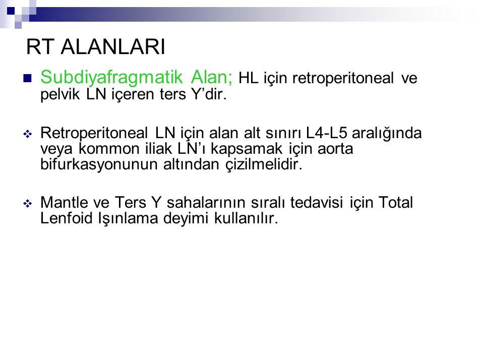 RT ALANLARI Subdiyafragmatik Alan; HL için retroperitoneal ve pelvik LN içeren ters Y'dir.