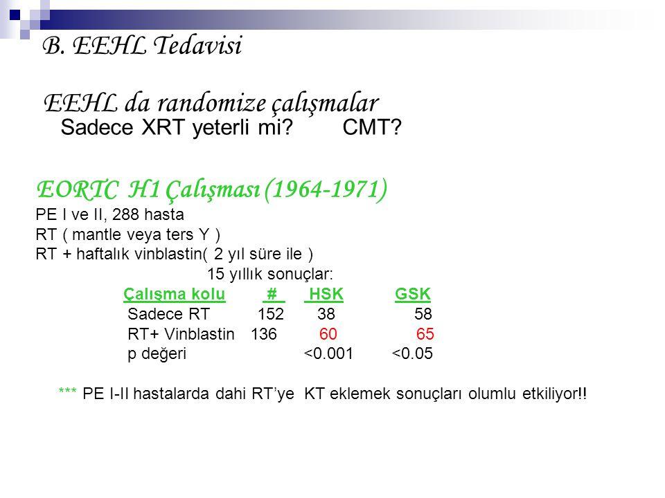 B. EEHL Tedavisi EORTC H1 Çalışması (1964-1971)