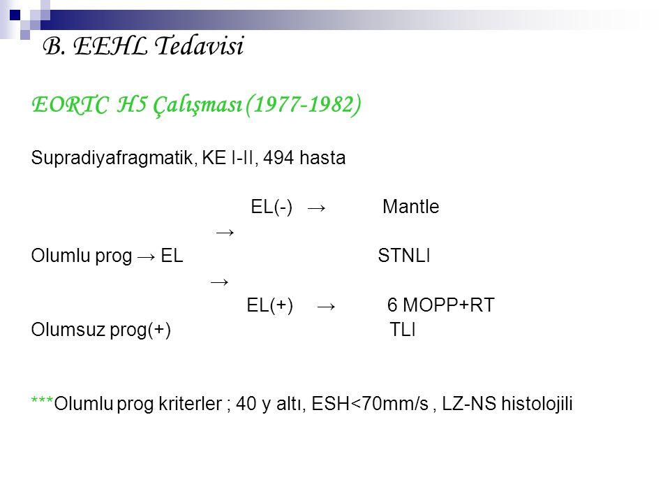 B. EEHL Tedavisi EORTC H5 Çalışması (1977-1982)