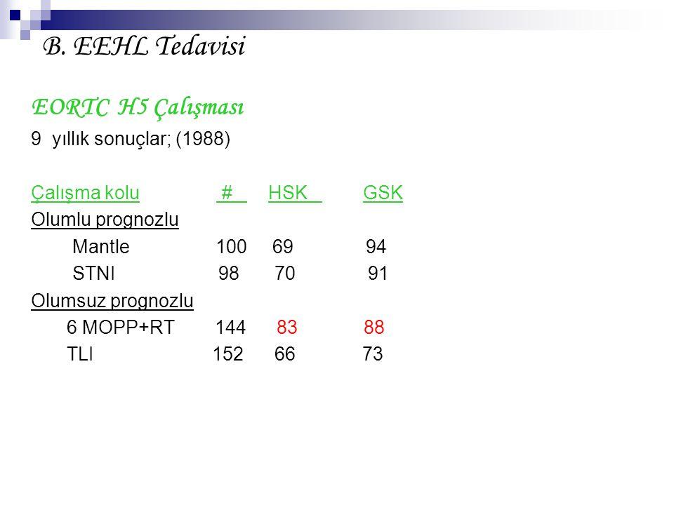 B. EEHL Tedavisi EORTC H5 Çalışması 9 yıllık sonuçlar; (1988)