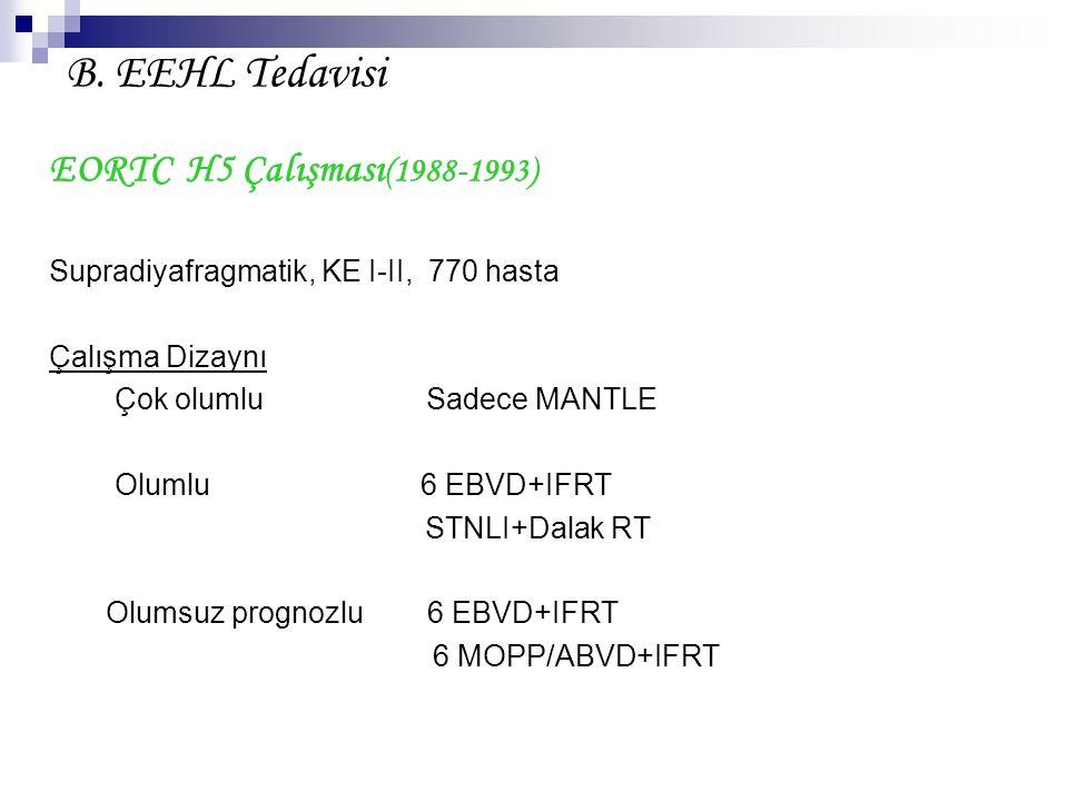 B. EEHL Tedavisi EORTC H5 Çalışması(1988-1993)