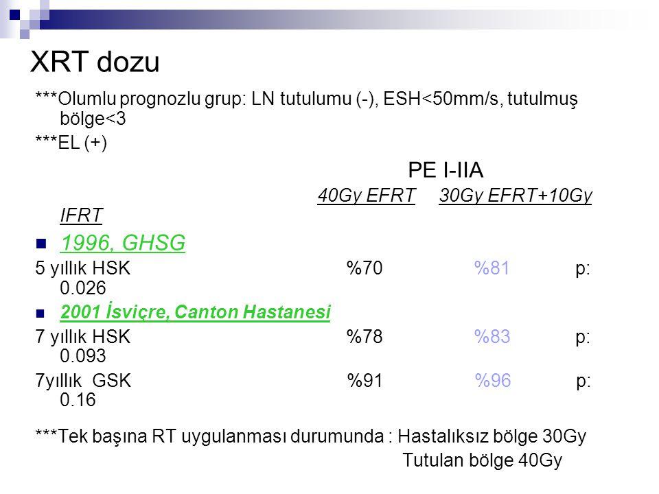 XRT dozu ***Olumlu prognozlu grup: LN tutulumu (-), ESH<50mm/s, tutulmuş bölge<3. ***EL (+) PE I-IIA.