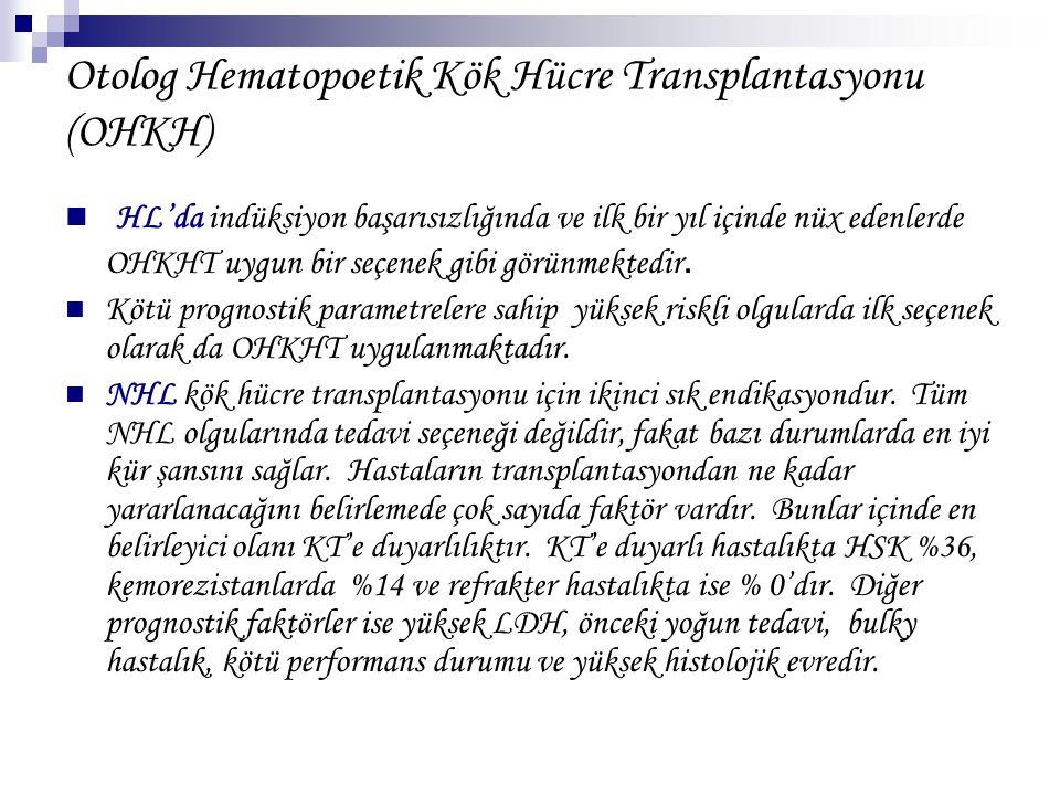 Otolog Hematopoetik Kök Hücre Transplantasyonu (OHKH)
