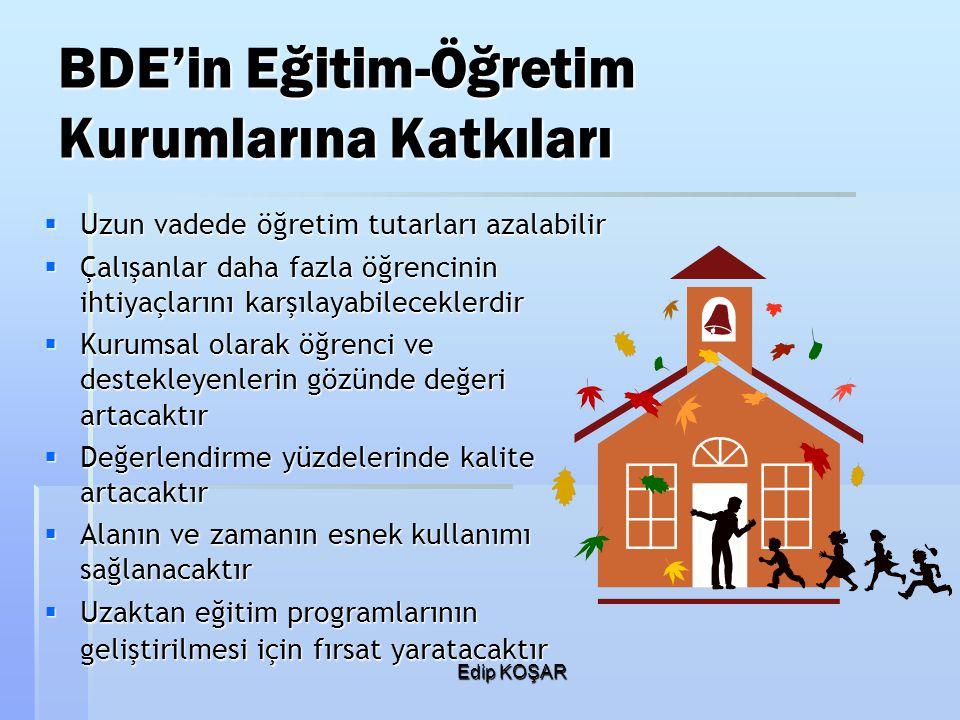 BDE'in Eğitim-Öğretim Kurumlarına Katkıları