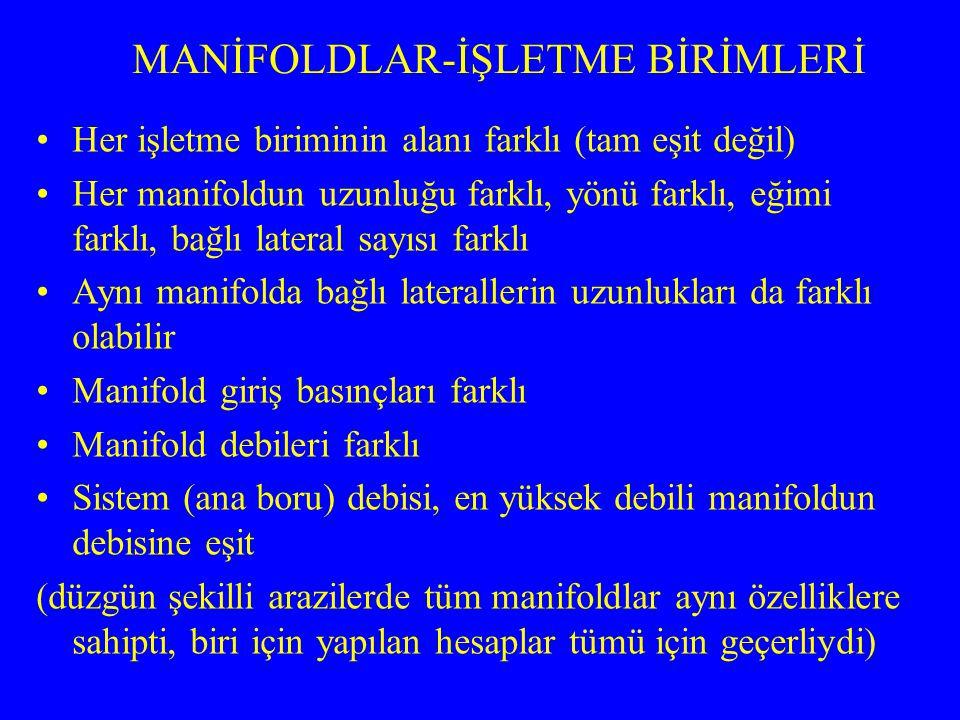 MANİFOLDLAR-İŞLETME BİRİMLERİ