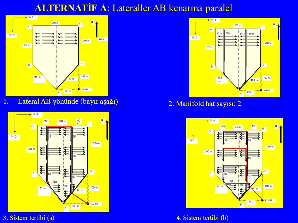 ALTERNATİF A: Lateraller AB kenarına paralel