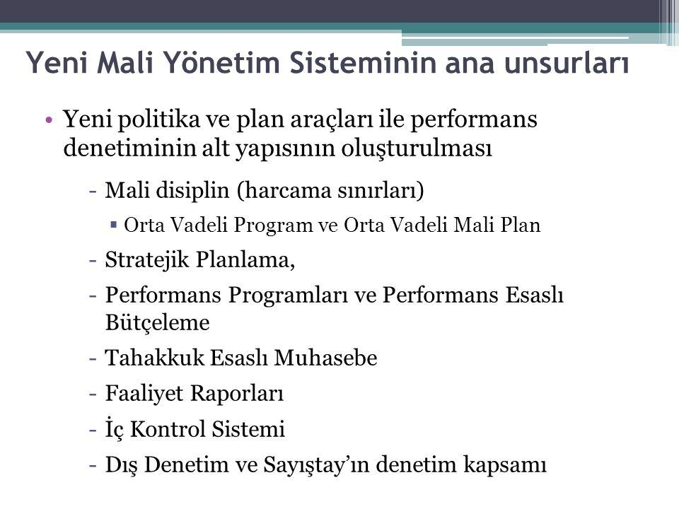 Yeni Mali Yönetim Sisteminin ana unsurları